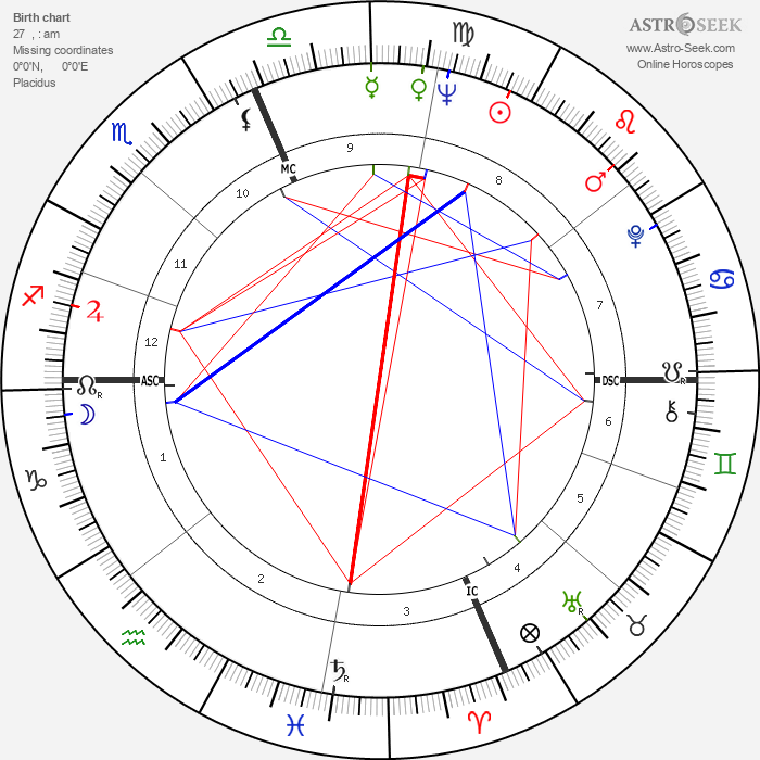 Dewain Valentine - Astrology Natal Birth Chart