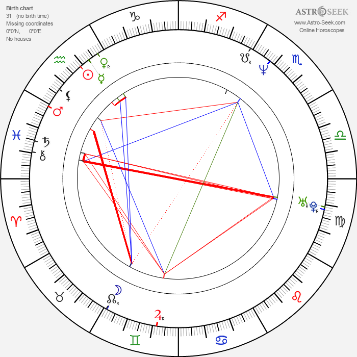 Dexter Fletcher - Astrology Natal Birth Chart