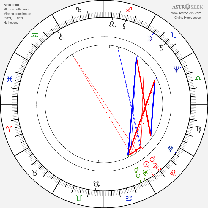 Dey Young - Astrology Natal Birth Chart
