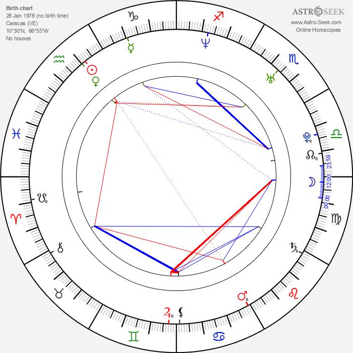 Deyalit López - Astrology Natal Birth Chart