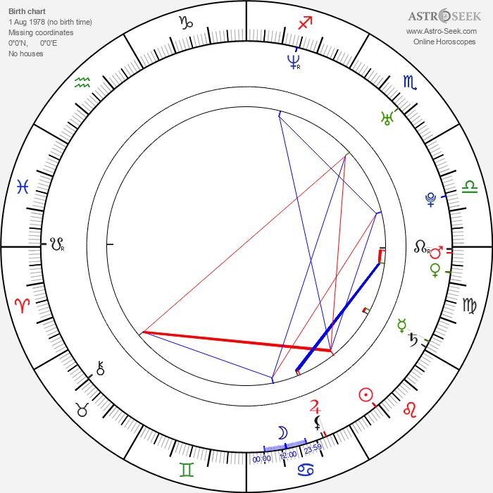 Dhani Harrison - Astrology Natal Birth Chart