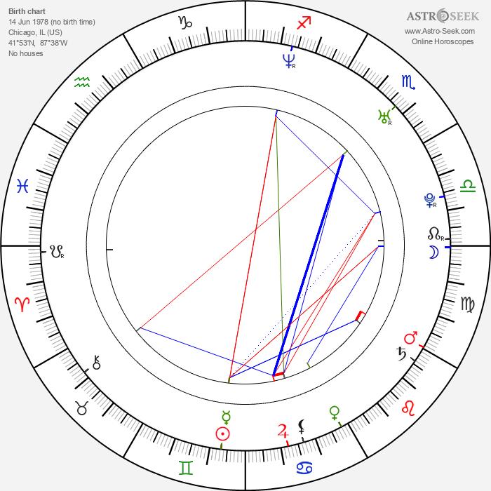 Diablo Cody - Astrology Natal Birth Chart