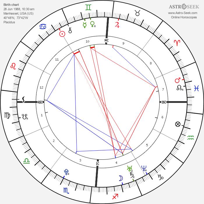 Diamond Nicole Strawberry - Astrology Natal Birth Chart
