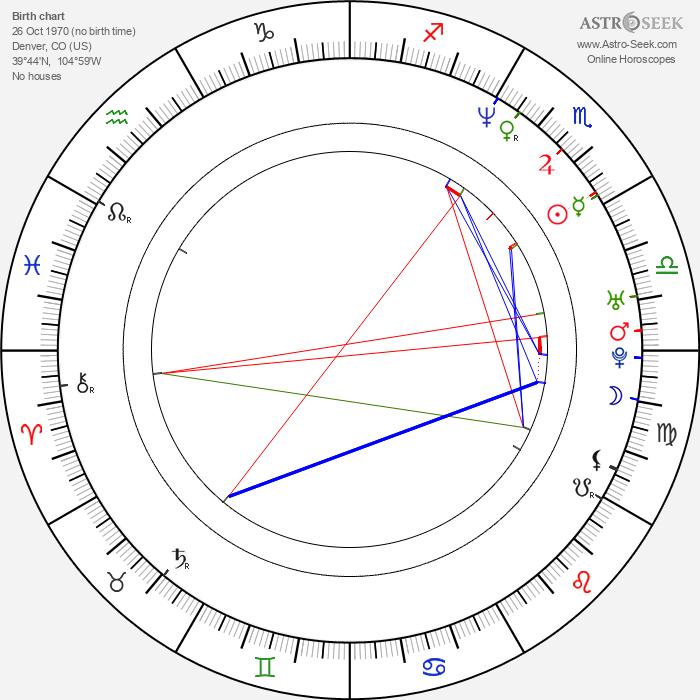 Dian Bachar - Astrology Natal Birth Chart