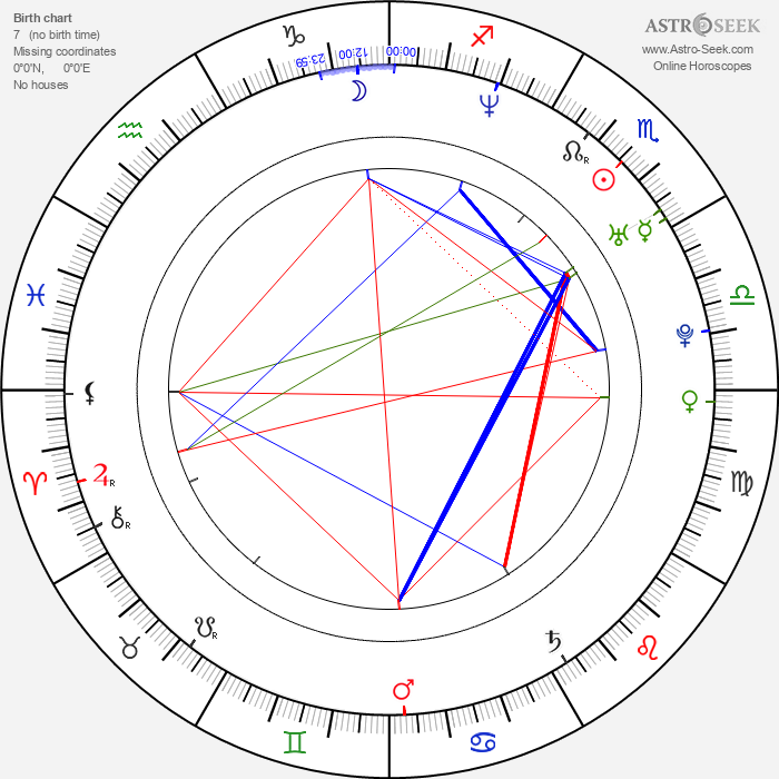 Diana Amft - Astrology Natal Birth Chart