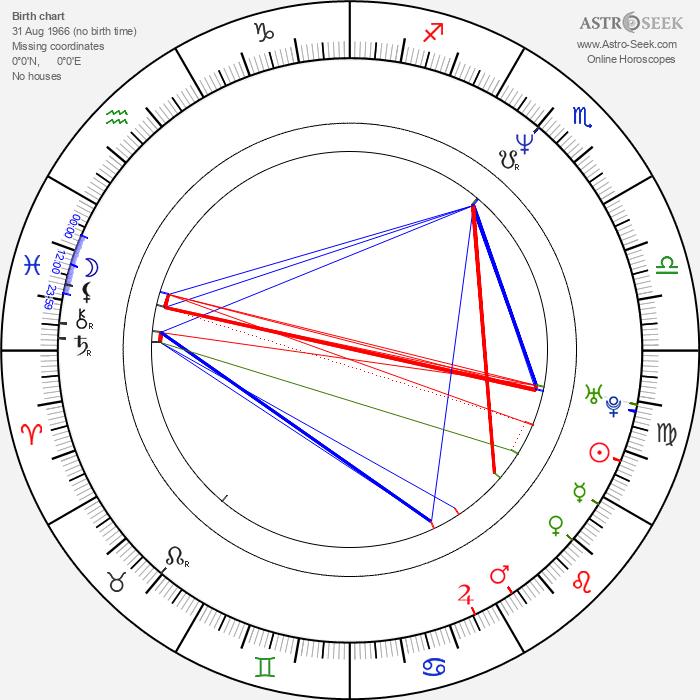 Diana Franco - Astrology Natal Birth Chart
