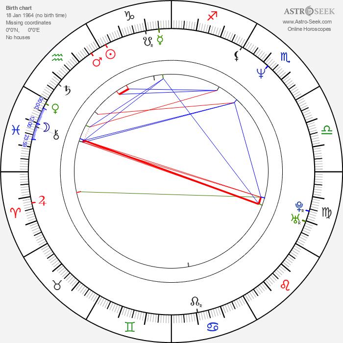 Diana Hart - Astrology Natal Birth Chart