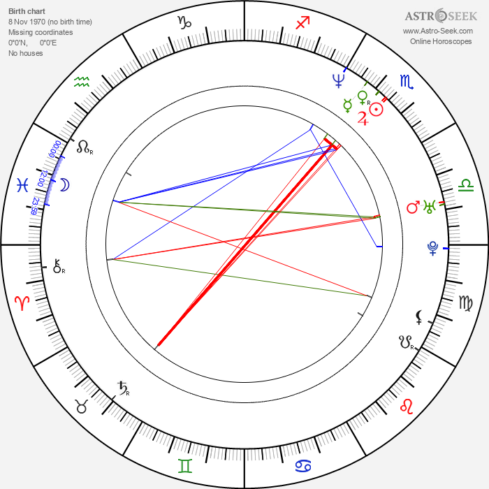 Diana King - Astrology Natal Birth Chart