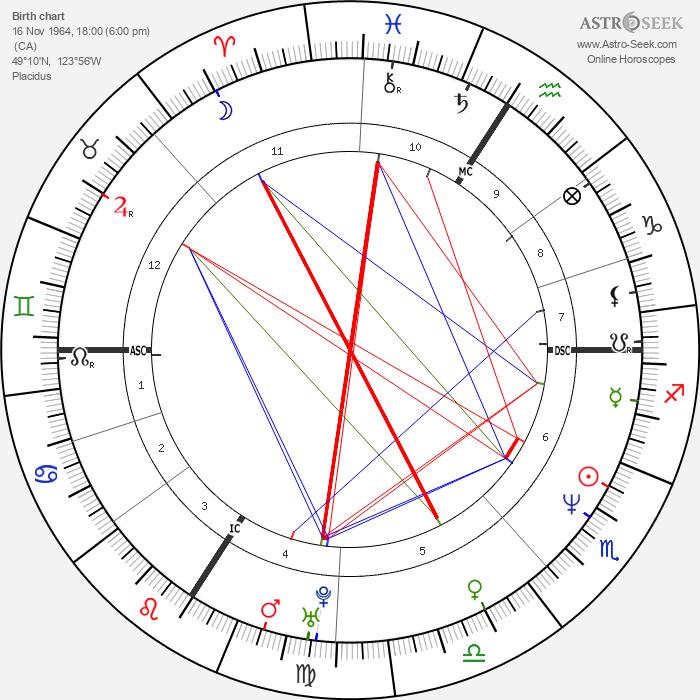 Diana Krall - Astrology Natal Birth Chart