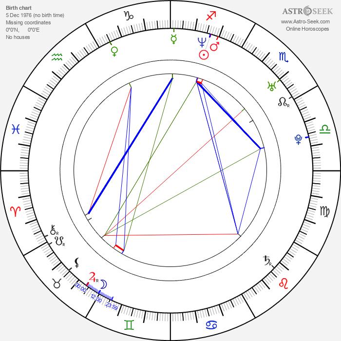 Diana Peña - Astrology Natal Birth Chart