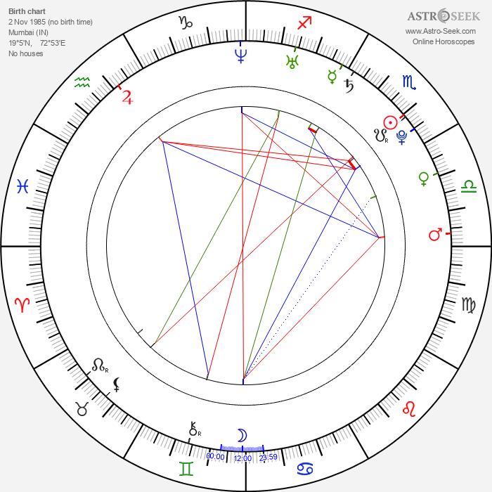 Diana Penty - Astrology Natal Birth Chart