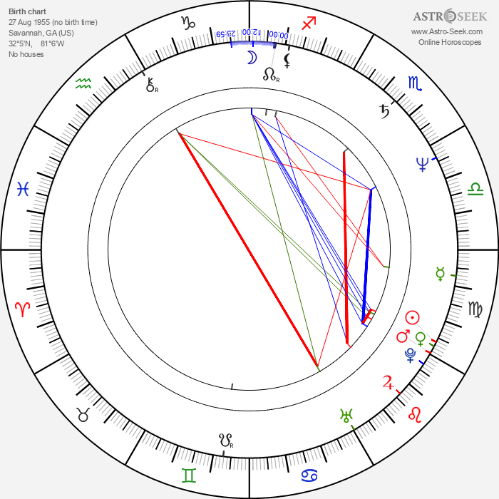 Diana Scarwid - Astrology Natal Birth Chart