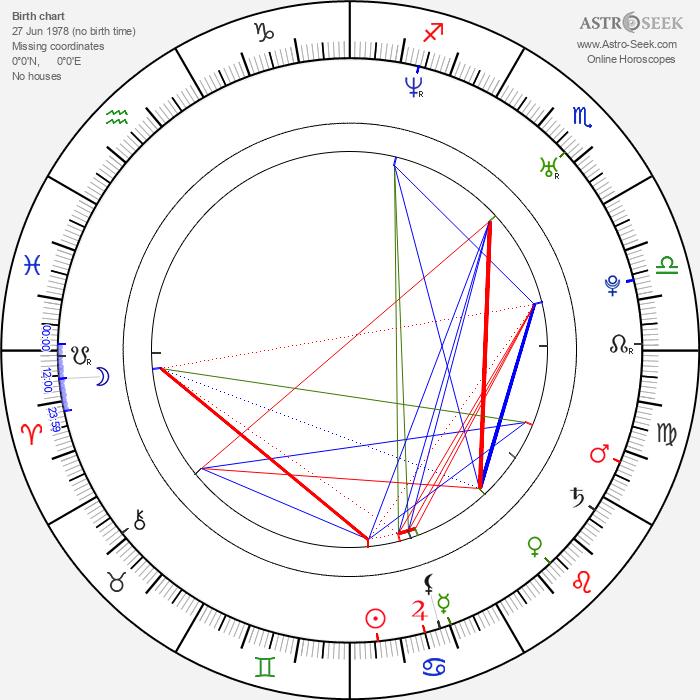 Diana Sorbello - Astrology Natal Birth Chart