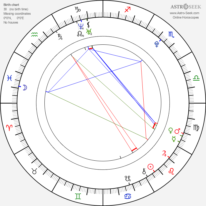 Diana Vickers - Astrology Natal Birth Chart