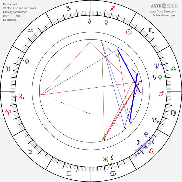 Diane Bertrand - Astrology Natal Birth Chart