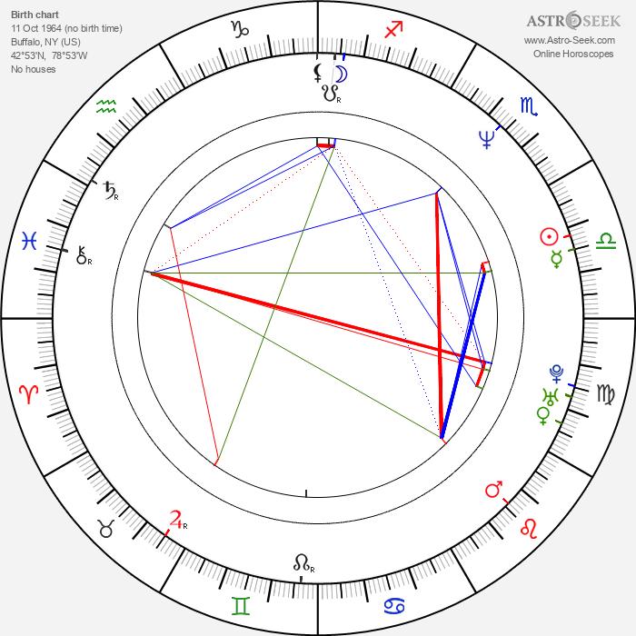 Diane Gaidry - Astrology Natal Birth Chart