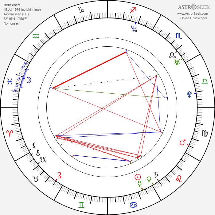 Diane Kruger - Astrology Natal Birth Chart