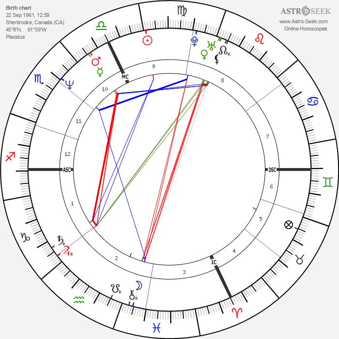 Diane Lemieux - Astrology Natal Birth Chart