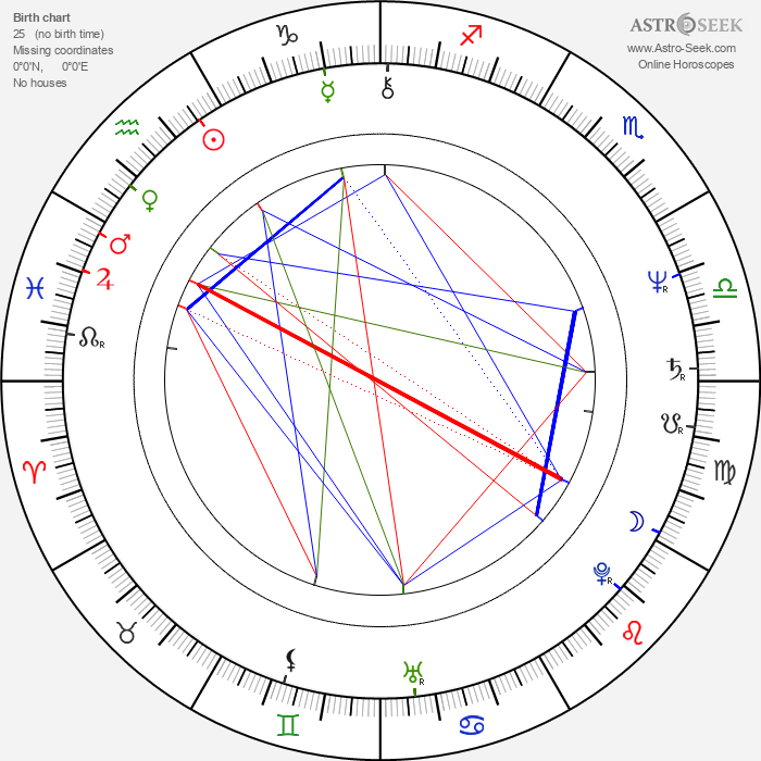 Diane Salinger - Astrology Natal Birth Chart