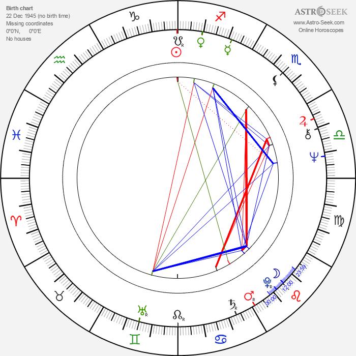 Diane Sawyer - Astrology Natal Birth Chart