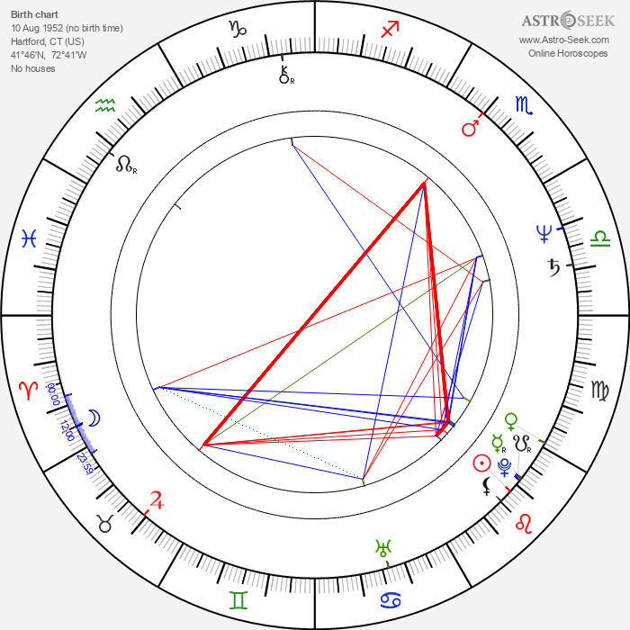 Diane Venora - Astrology Natal Birth Chart