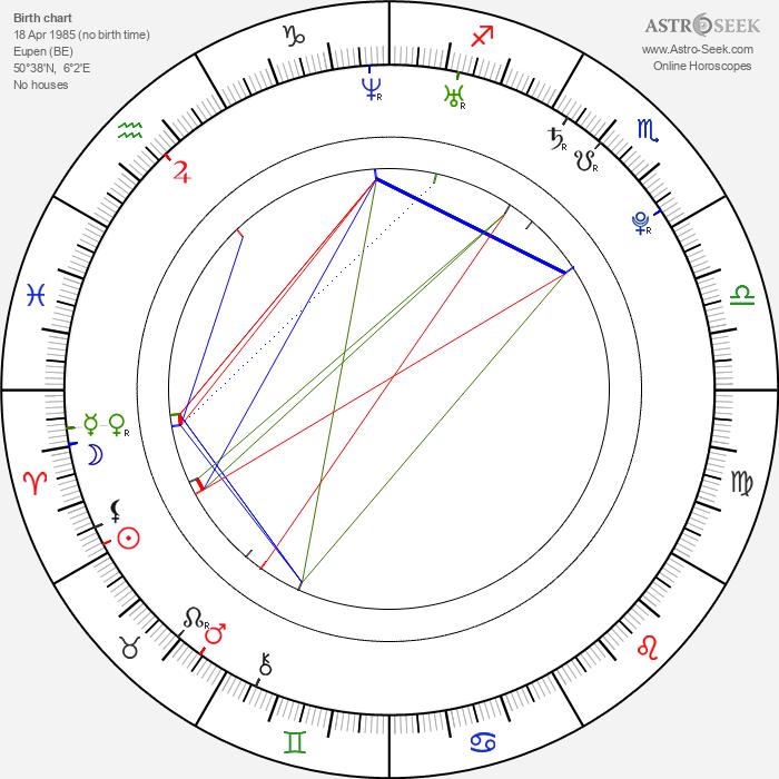 Diane Willems - Astrology Natal Birth Chart