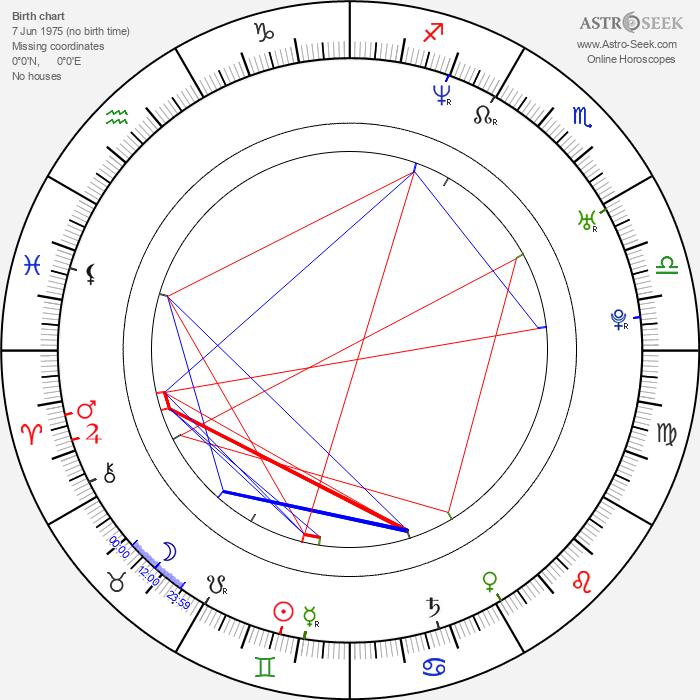 Dianne Pilkington - Astrology Natal Birth Chart