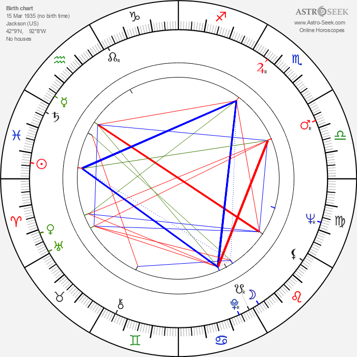 Dianne Turley Travis - Astrology Natal Birth Chart