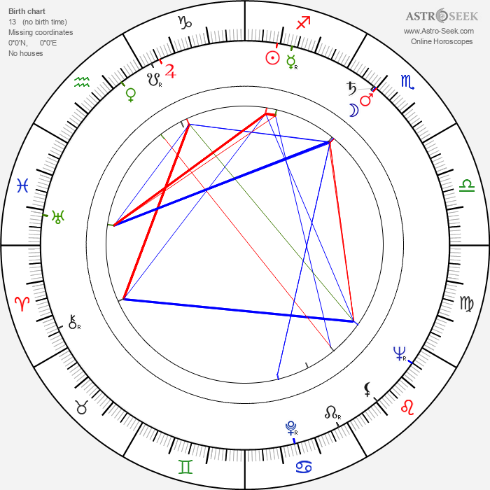 Dick Van Dyke - Astrology Natal Birth Chart
