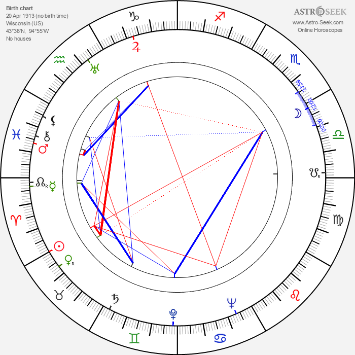 Dick Wessel - Astrology Natal Birth Chart
