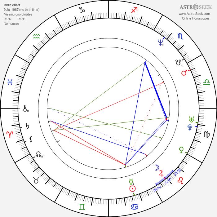 Dickon Hinchliffe - Astrology Natal Birth Chart