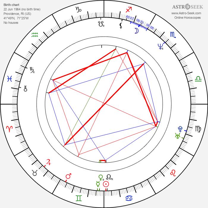 Dicky Barrett - Astrology Natal Birth Chart