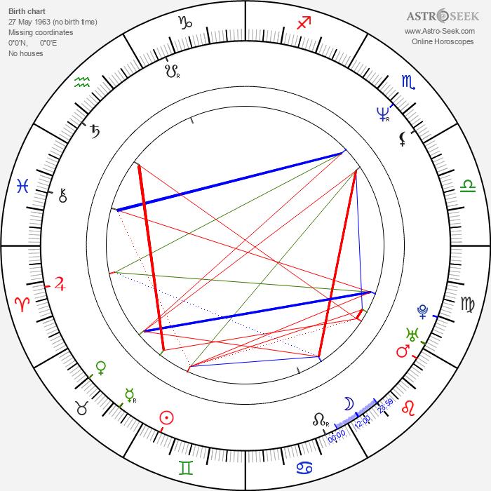 Didier Bivel - Astrology Natal Birth Chart