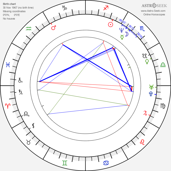 Didier Cauchy - Astrology Natal Birth Chart