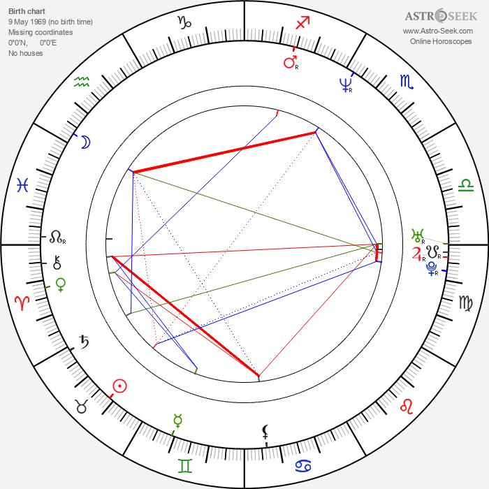 Diederik Ebbinge - Astrology Natal Birth Chart