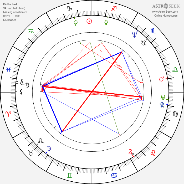 Diedrich Bader - Astrology Natal Birth Chart