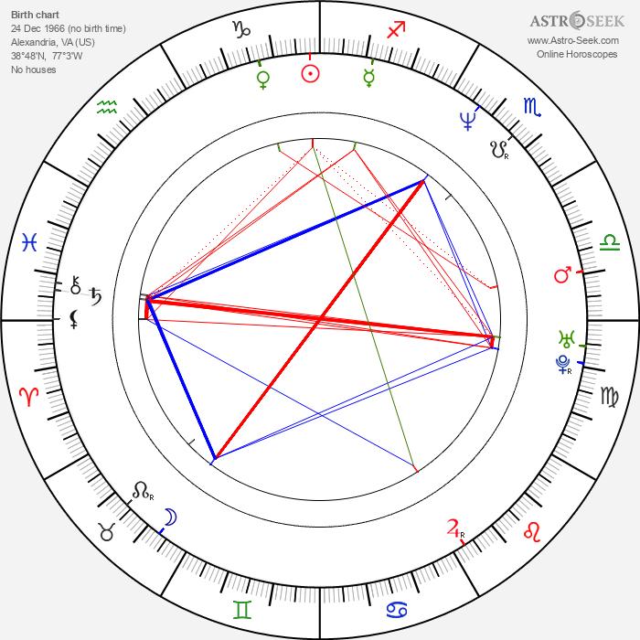 Diedrich Bader - Astrology Natal Birth Chart