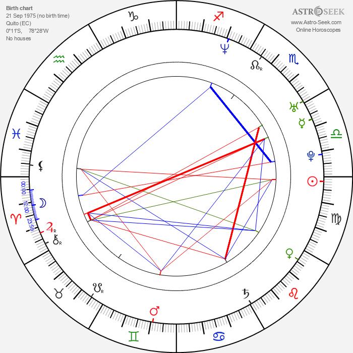 Diego Araujo - Astrology Natal Birth Chart