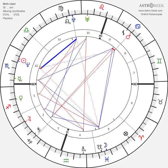 Diego Maradona - Astrology Natal Birth Chart