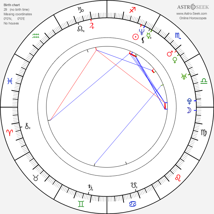 Diego Ramos - Astrology Natal Birth Chart