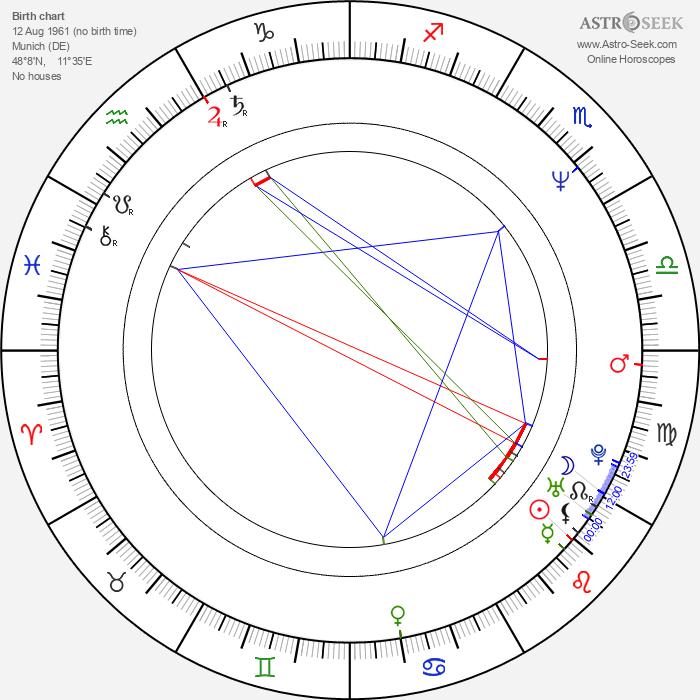 Dieter Landuris - Astrology Natal Birth Chart