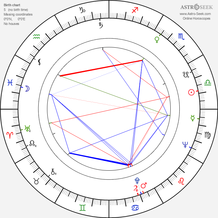 Dieter Perlwitz - Astrology Natal Birth Chart