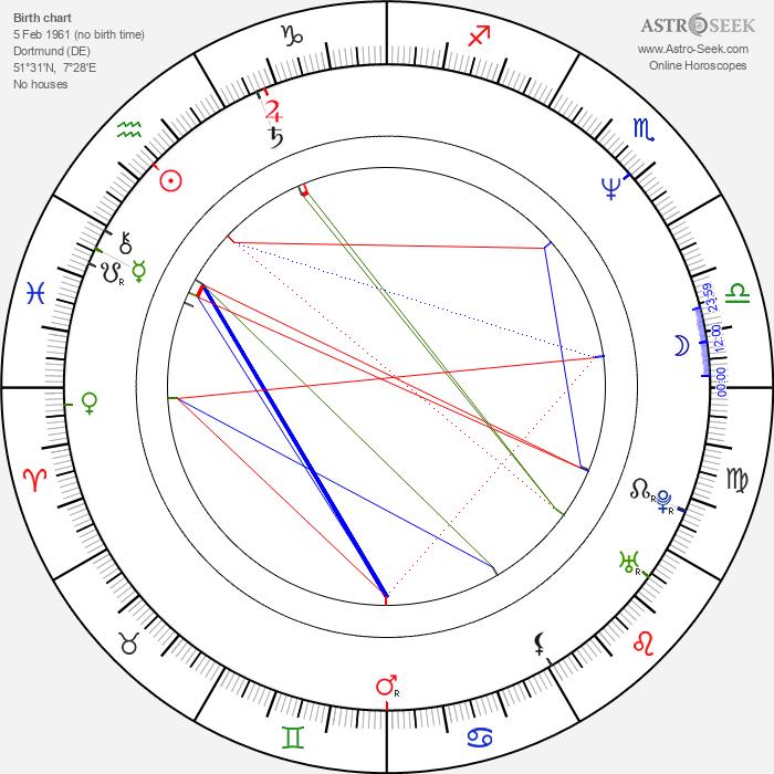 Dietmar Bär - Astrology Natal Birth Chart