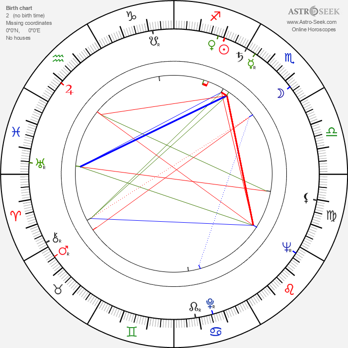 Dietrich Körner - Astrology Natal Birth Chart