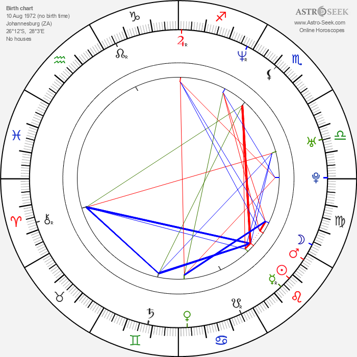 Dilana Robichaux - Astrology Natal Birth Chart