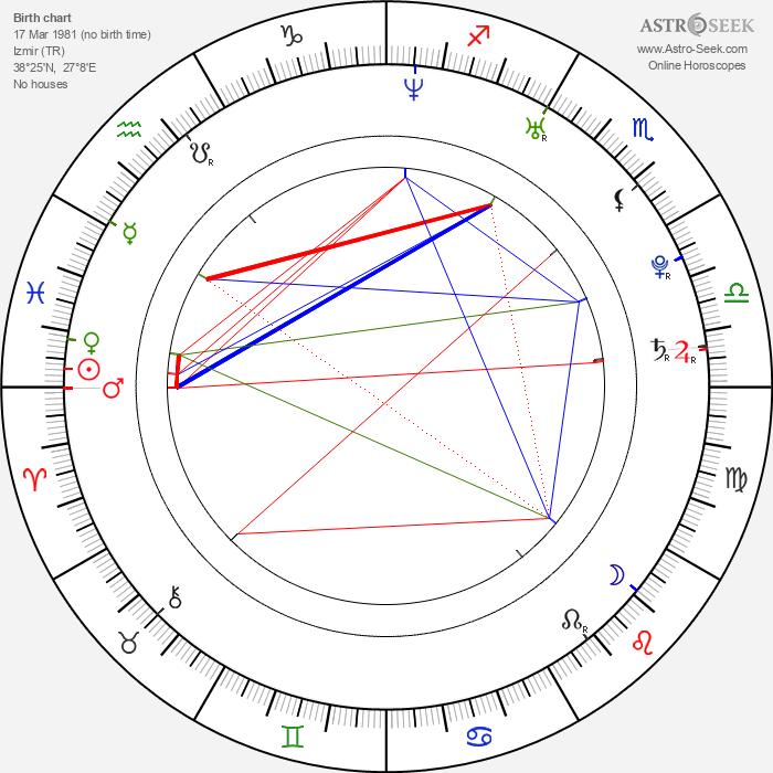 Dilek Serbest - Astrology Natal Birth Chart