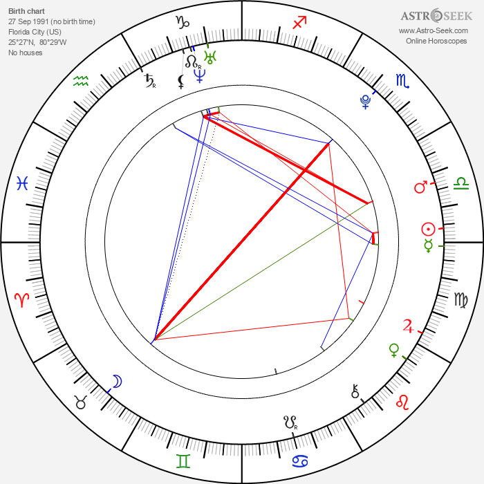Dillion Harper - Astrology Natal Birth Chart