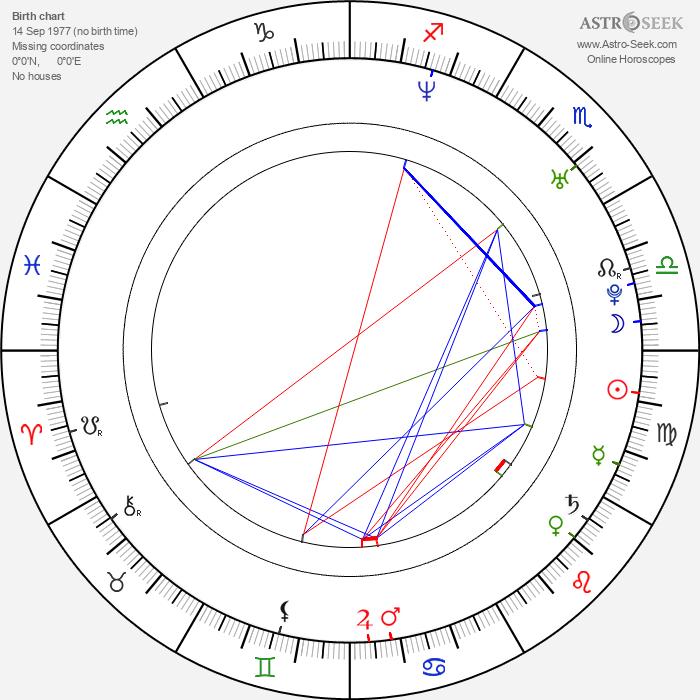 Dilshad Vadsaria - Astrology Natal Birth Chart