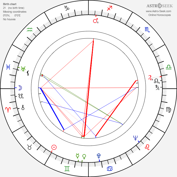 Dimitrij Plichta - Astrology Natal Birth Chart