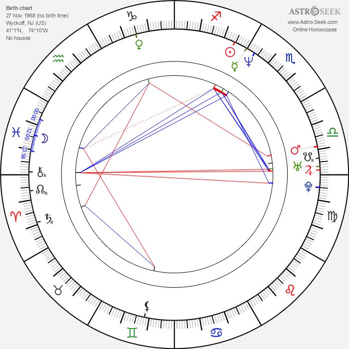 Dina Pearlman - Astrology Natal Birth Chart